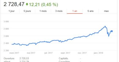 Volatilité bourse
